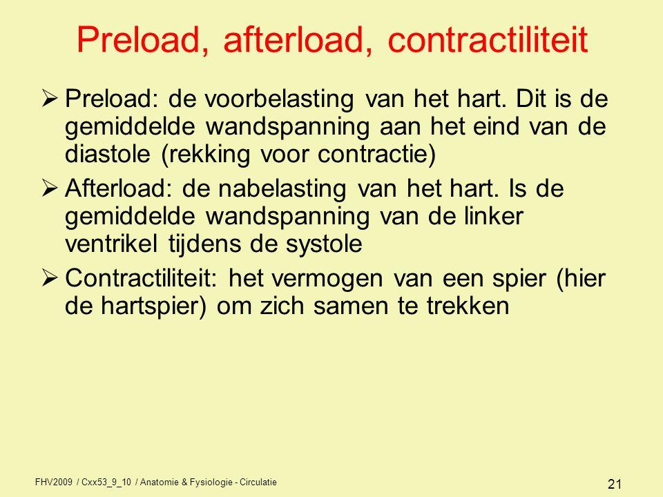 FHV2009 / Cxx53_9_10 / Anatomie & Fysiologie - Circulatie 20 Beïnvloedende factoren Cardiac Output Preload Contractiliteit Afterload Hartfrequentie Perifere weerstand