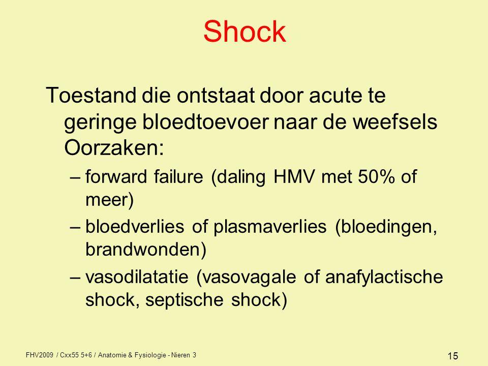 FHV2009 / Cxx55 5+6 / Anatomie & Fysiologie - Nieren 3 15 Shock Toestand die ontstaat door acute te geringe bloedtoevoer naar de weefsels Oorzaken: –f