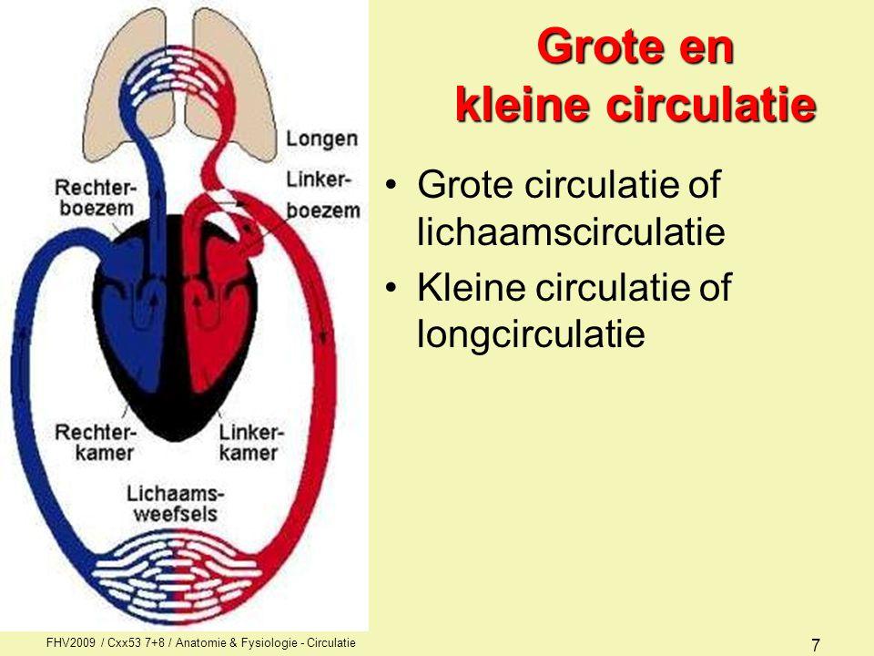 FHV2009 / Cxx53 7+8 / Anatomie & Fysiologie - Circulatie 6 Tweestromen beleid Hart bestaat uit 2 helften; li en re hart.