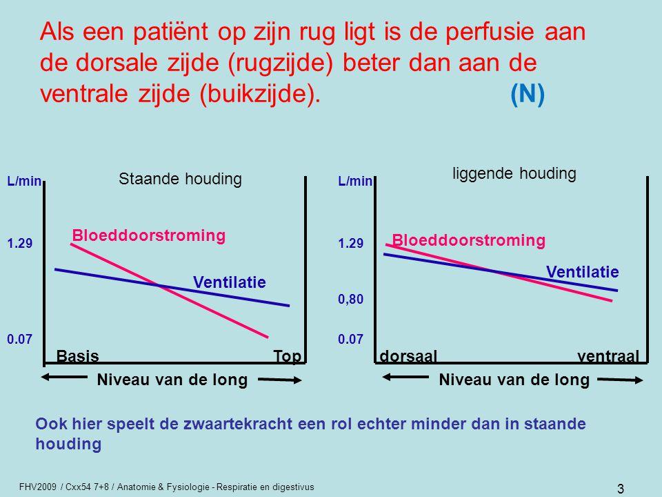 FHV2009 / Cxx54 7+8 / Anatomie & Fysiologie - Respiratie en digestivus 4 CO 2 + H 2 O => H 2 CO 3 => H + + HCO 3 - Bovenstaande reactievergelijking is een reactie die eerder plaats vindt in de bloedbaan ter hoogte van de weefsels dan ter hoogte van de longen.