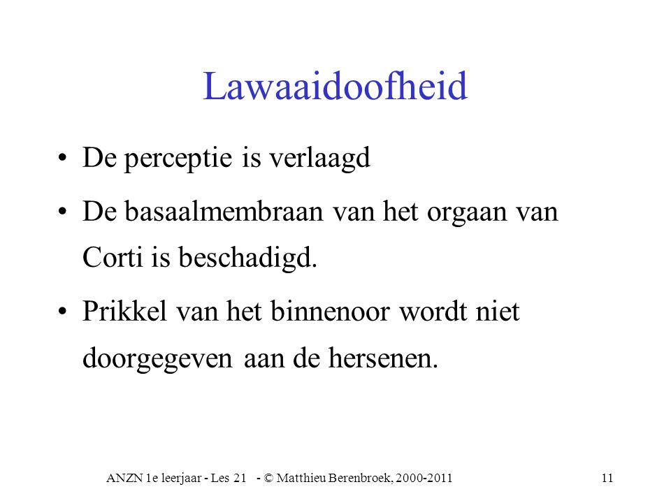ANZN 1e leerjaar - Les 21 - © Matthieu Berenbroek, 2000-201112 Lawaaidoofheid