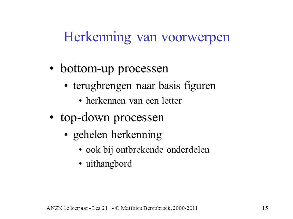ANZN 1e leerjaar - Les 21 - © Matthieu Berenbroek, 2000-201116 Organiseren waarneming figuur Voor- achtergrond Meestal duidelijk Maar soms…