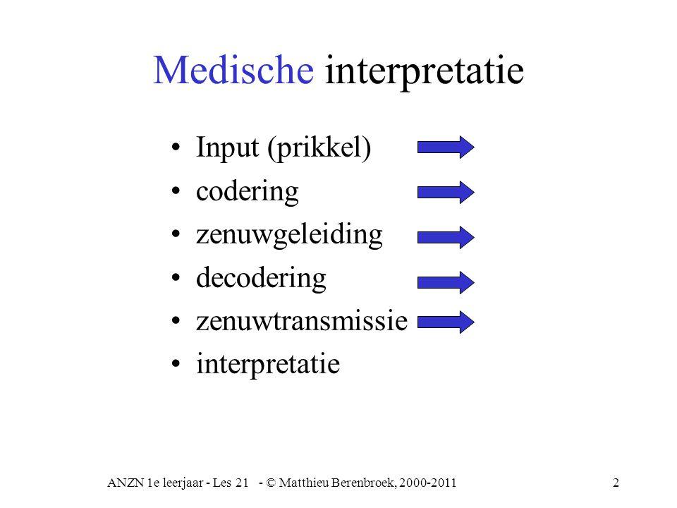 ANZN 1e leerjaar - Les 21 - © Matthieu Berenbroek, 2000-20113 Codering Psychologische interpretatie Input (prikkel) Koppeling aan begrip Koppeling aan ervaring interpretatie