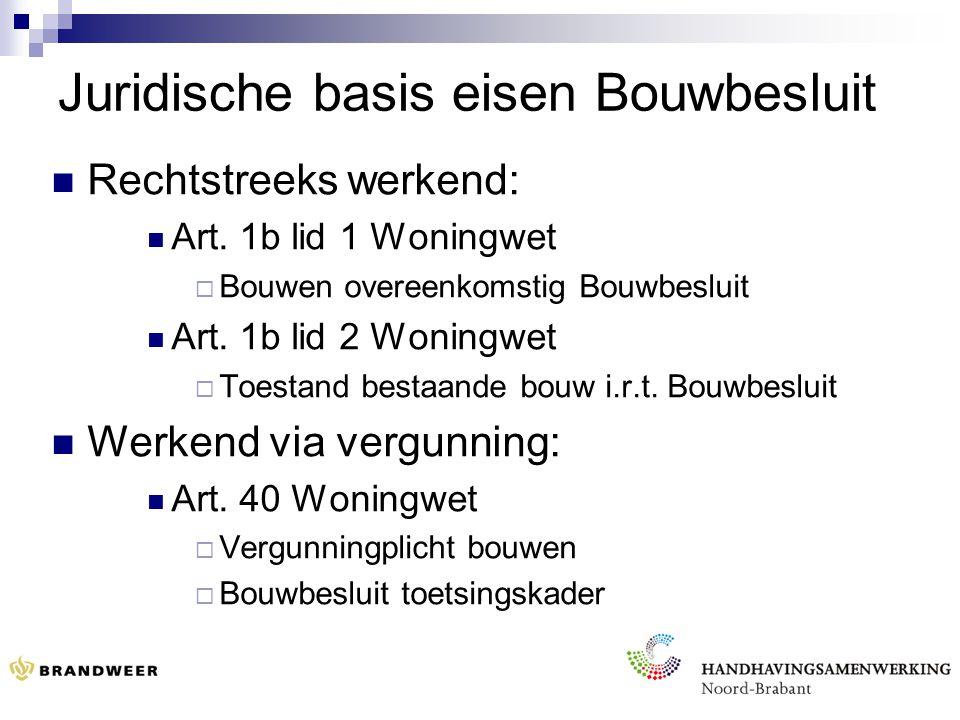 Juridische basis eisen Bouwbesluit Rechtstreeks werkend: Art.