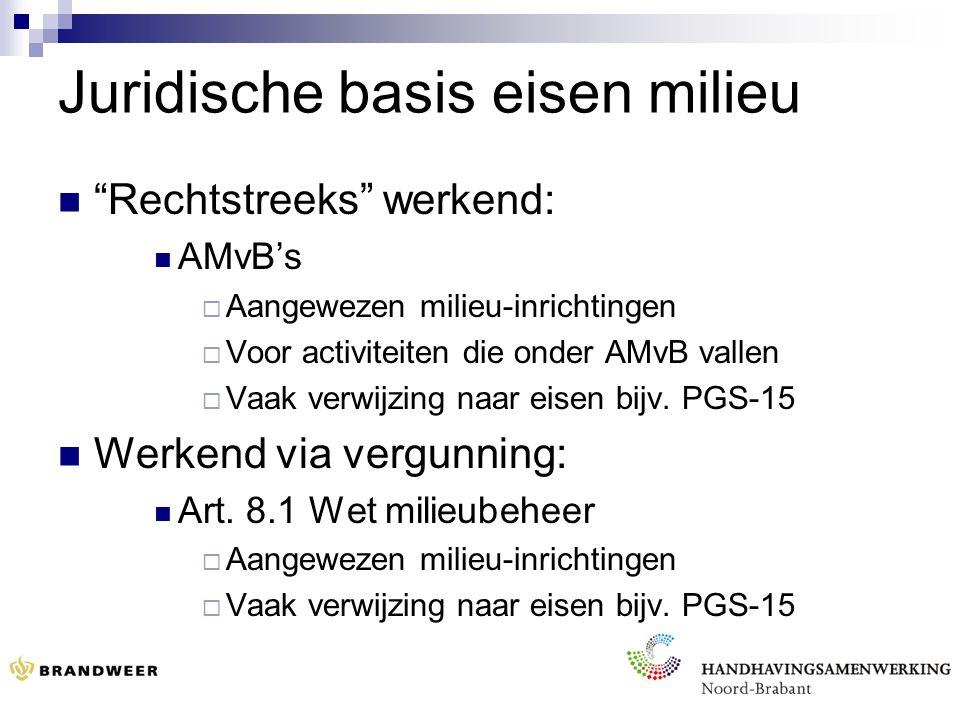 Toezicht en handhaving Bouwen:  Nieuwbouw: bouwtoezicht BWT  Bestaande bouw: ?.