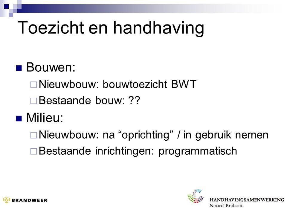 Toezicht en handhaving Bouwen:  Nieuwbouw: bouwtoezicht BWT  Bestaande bouw: .