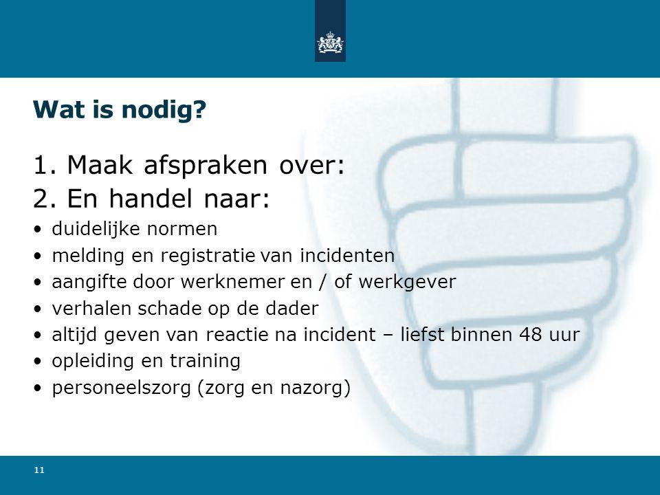 Wat is nodig? 1. Maak afspraken over: 2. En handel naar: duidelijke normen melding en registratie van incidenten aangifte door werknemer en / of werkg