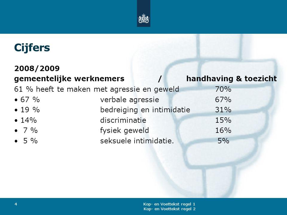 Cijfers 2008/2009 gemeentelijke werknemers / handhaving & toezicht 61 % heeft te maken met agressie en geweld70% 67 % verbale agressie67% 19 % bedreig