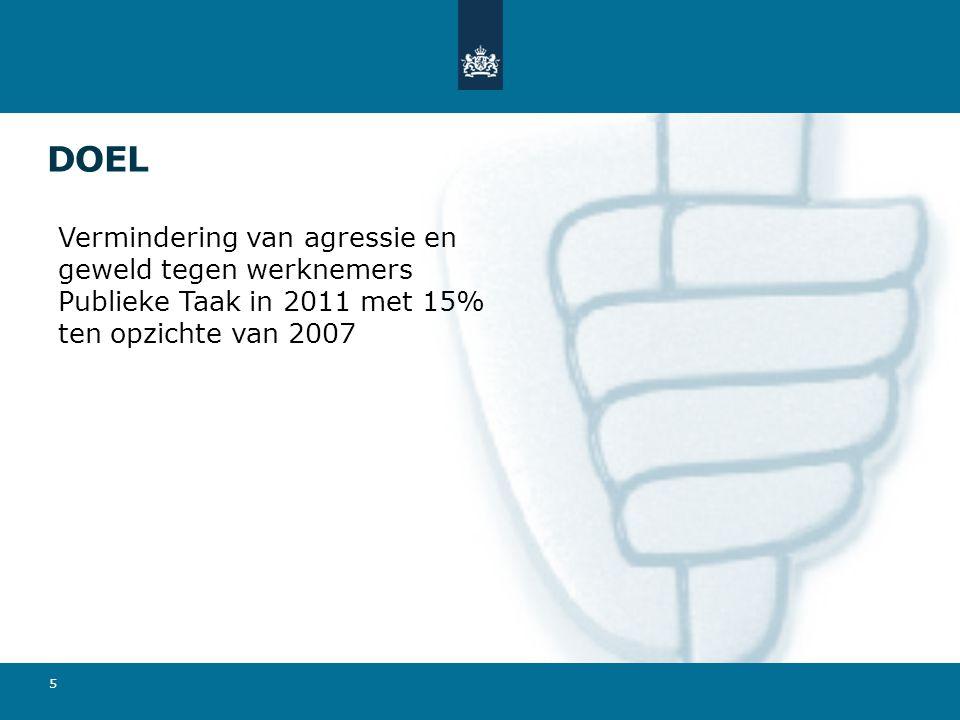 Vermindering van agressie en geweld tegen werknemers Publieke Taak in 2011 met 15% ten opzichte van 2007 5 DOEL