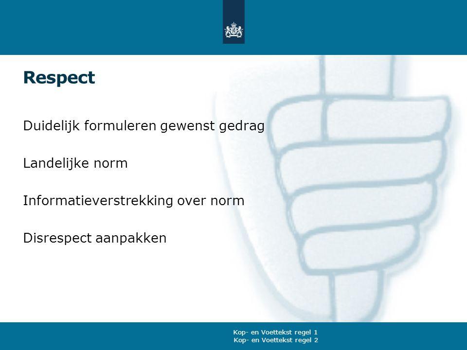 Respect Duidelijk formuleren gewenst gedrag Landelijke norm Informatieverstrekking over norm Disrespect aanpakken Kop- en Voettekst regel 2 Kop- en Vo