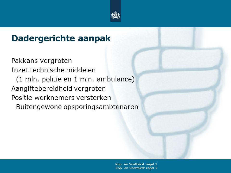Dadergerichte aanpak Pakkans vergroten Inzet technische middelen (1 mln. politie en 1 mln. ambulance) Aangiftebereidheid vergroten Positie werknemers