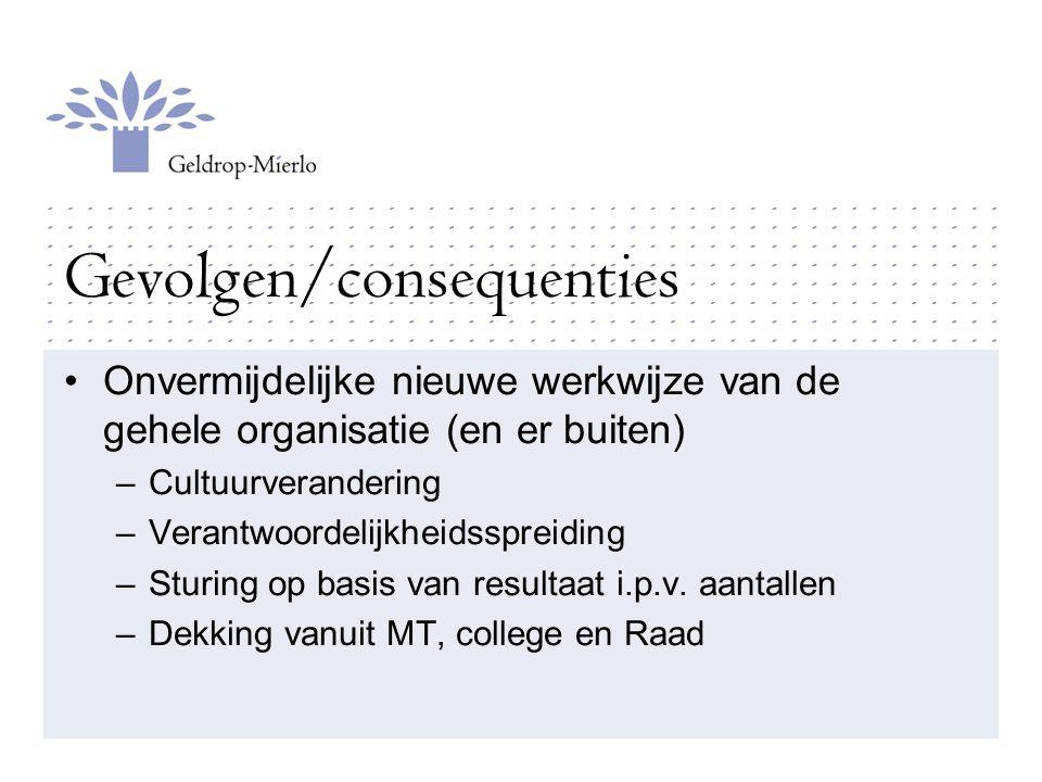 Gevolgen/consequenties Onvermijdelijke nieuwe werkwijze van de gehele organisatie (en er buiten) –Cultuurverandering –Verantwoordelijkheidsspreiding –Sturing op basis van resultaat i.p.v.