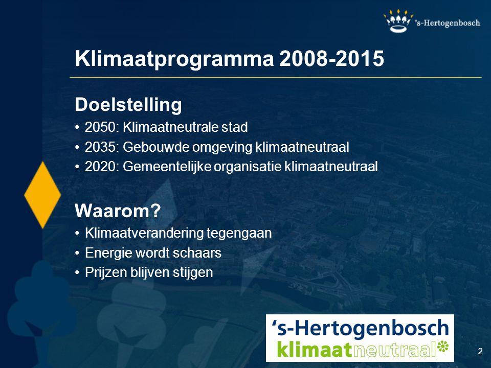 2 Klimaatprogramma 2008-2015 Doelstelling 2050: Klimaatneutrale stad 2035: Gebouwde omgeving klimaatneutraal 2020: Gemeentelijke organisatie klimaatne