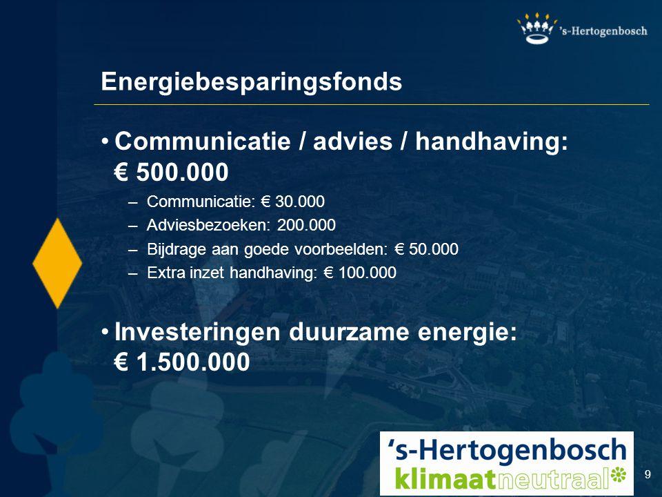 9 Energiebesparingsfonds Communicatie / advies / handhaving: € 500.000 – Communicatie: € 30.000 – Adviesbezoeken: 200.000 – Bijdrage aan goede voorbee