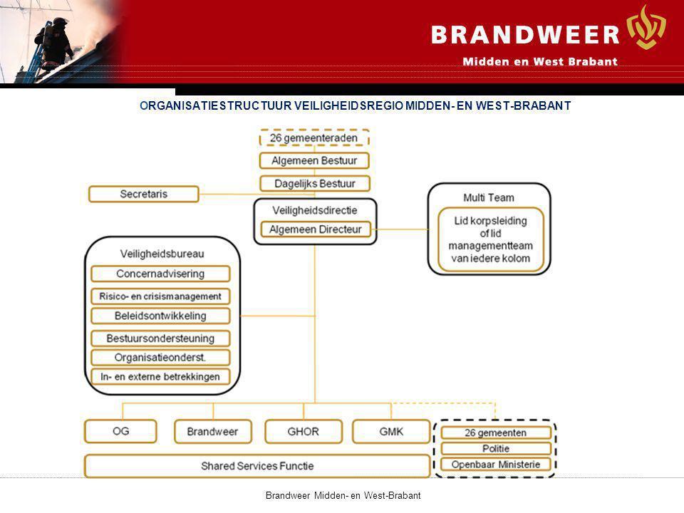 ORGANISATIESTRUCTUUR VEILIGHEIDSREGIO MIDDEN- EN WEST-BRABANT Brandweer Midden- en West-Brabant