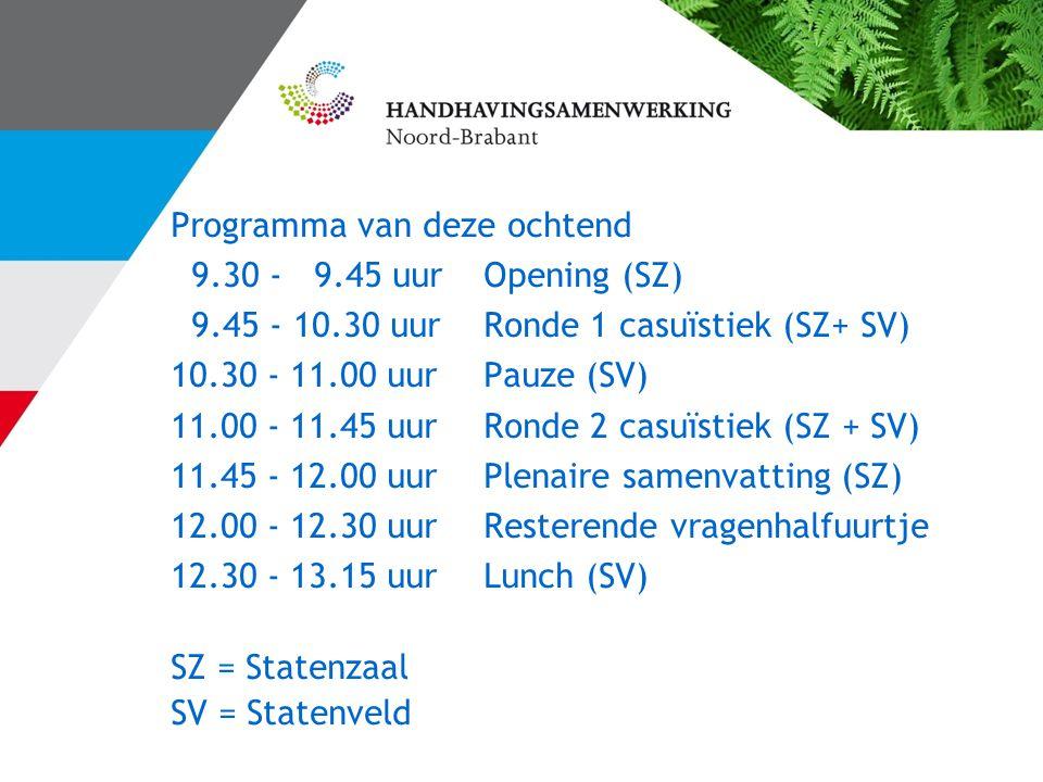 Programma van deze ochtend 9.30 - 9.45 uurOpening (SZ) 9.45 - 10.30 uurRonde 1 casuïstiek (SZ+ SV) 10.30 - 11.00 uurPauze (SV) 11.00 - 11.45 uurRonde 2 casuïstiek (SZ + SV) 11.45 - 12.00 uurPlenaire samenvatting (SZ) 12.00 - 12.30 uurResterende vragenhalfuurtje 12.30 - 13.15 uurLunch (SV) SZ = Statenzaal SV = Statenveld