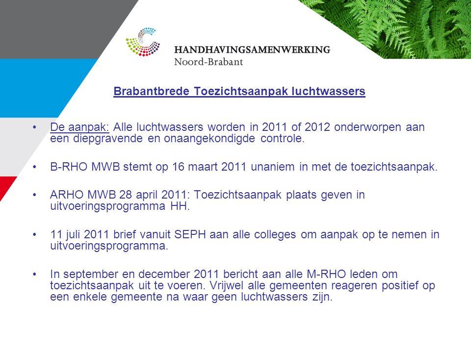 Brabantbrede Toezichtsaanpak luchtwassers De aanpak: Alle luchtwassers worden in 2011 of 2012 onderworpen aan een diepgravende en onaangekondigde cont
