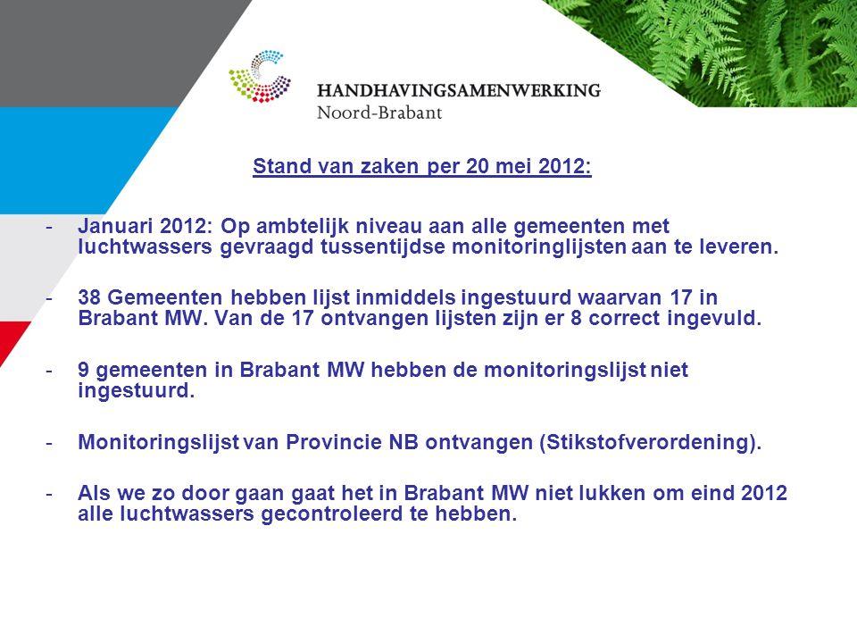 Stand van zaken per 20 mei 2012: -Januari 2012: Op ambtelijk niveau aan alle gemeenten met luchtwassers gevraagd tussentijdse monitoringlijsten aan te