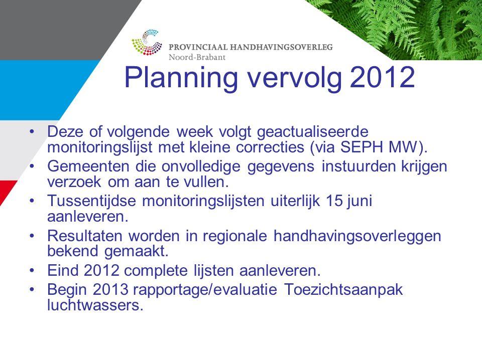 Planning vervolg 2012 Deze of volgende week volgt geactualiseerde monitoringslijst met kleine correcties (via SEPH MW). Gemeenten die onvolledige gege