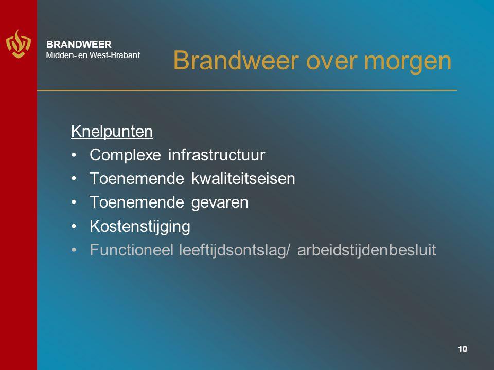 10 BRANDWEER Midden- en West-Brabant Brandweer over morgen Knelpunten Complexe infrastructuur Toenemende kwaliteitseisen Toenemende gevaren Kostenstijging Functioneel leeftijdsontslag/ arbeidstijdenbesluit