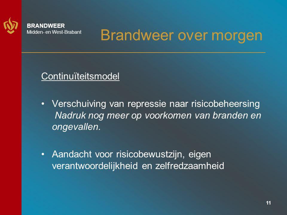 11 BRANDWEER Midden- en West-Brabant Brandweer over morgen Continuïteitsmodel Verschuiving van repressie naar risicobeheersing Nadruk nog meer op voorkomen van branden en ongevallen.