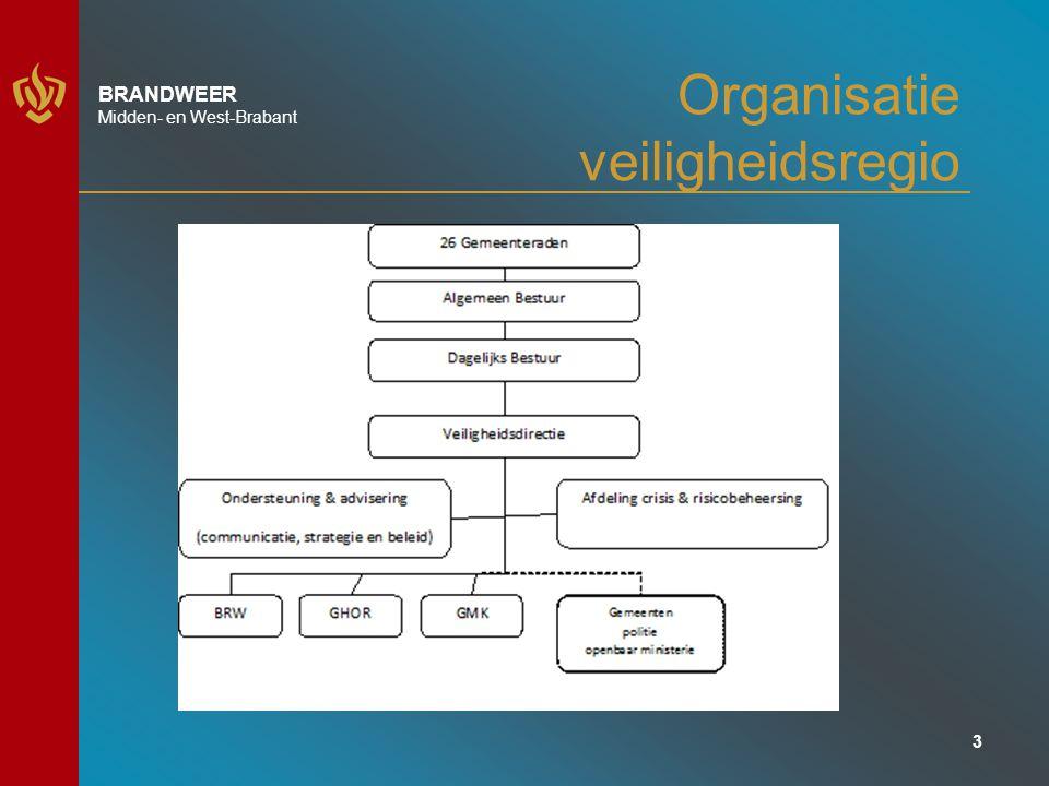 4 BRANDWEER Midden- en West-Brabant Organisatie veiligheidsregio Vanaf 01 januari 2010 geregionaliseerd tot één brandweer.