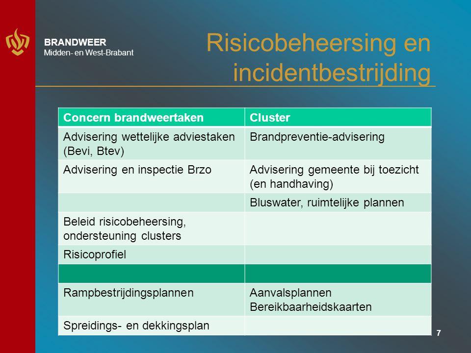 7 BRANDWEER Midden- en West-Brabant Risicobeheersing en incidentbestrijding Concern brandweertakenCluster Advisering wettelijke adviestaken (Bevi, Btev) Brandpreventie-advisering Advisering en inspectie BrzoAdvisering gemeente bij toezicht (en handhaving) Bluswater, ruimtelijke plannen Beleid risicobeheersing, ondersteuning clusters Risicoprofiel RampbestrijdingsplannenAanvalsplannen Bereikbaarheidskaarten Spreidings- en dekkingsplan