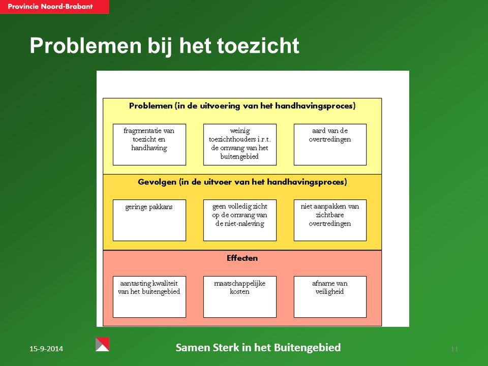 Problemen bij het toezicht 11 15-9-2014 Samen Sterk in het Buitengebied