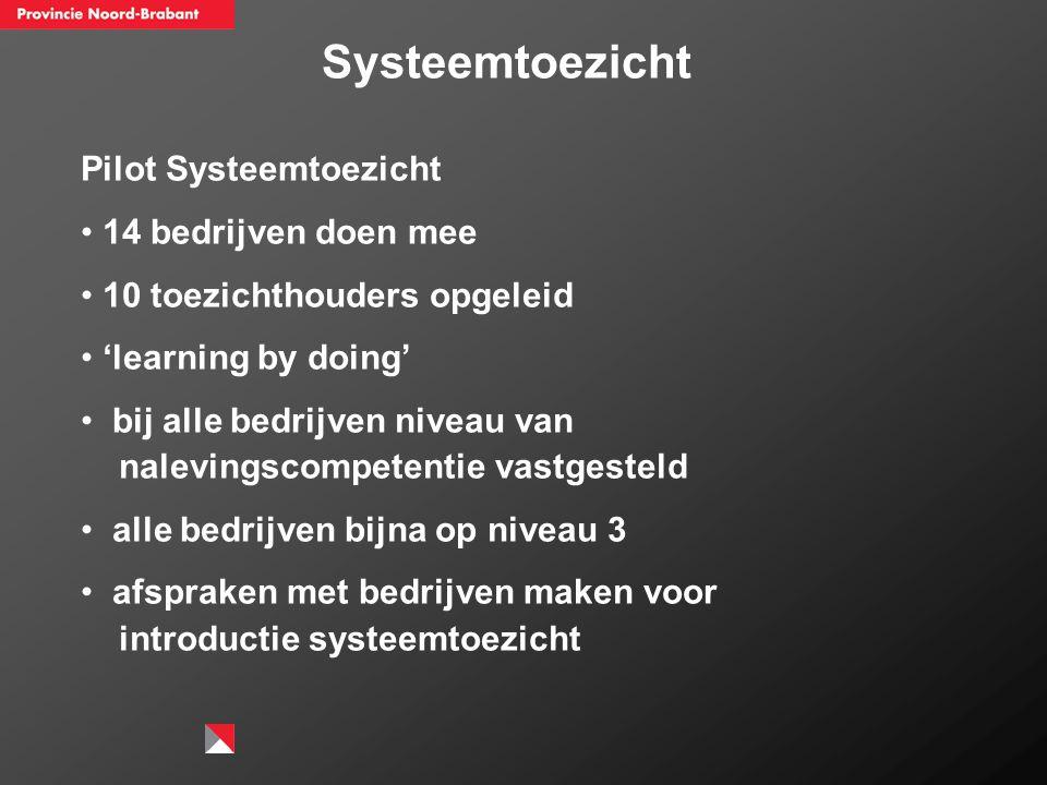 Pilot Systeemtoezicht 14 bedrijven doen mee 10 toezichthouders opgeleid 'learning by doing' bij alle bedrijven niveau van nalevingscompetentie vastges