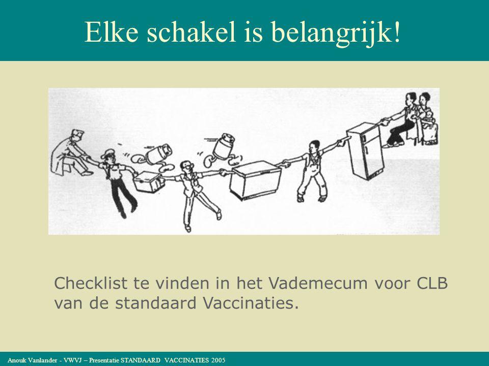 Elke schakel is belangrijk! Anouk Vanlander - VWVJ – Presentatie STANDAARD VACCINATIES 2005 Checklist te vinden in het Vademecum voor CLB van de stand