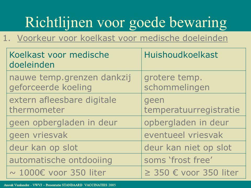 Richtlijnen voor goede bewaring 1.Voorkeur voor koelkast voor medische doeleinden Anouk Vanlander - VWVJ – Presentatie STANDAARD VACCINATIES 2005 Koel