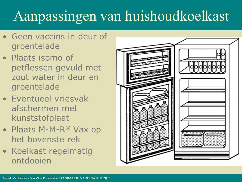 Aanpassingen van huishoudkoelkast Geen vaccins in deur of groentelade Plaats isomo of petflessen gevuld met zout water in deur en groentelade Eventuee