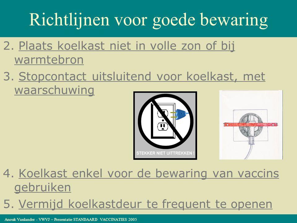 Richtlijnen voor goede bewaring 2.Plaats koelkast niet in volle zon of bij warmtebron 3.