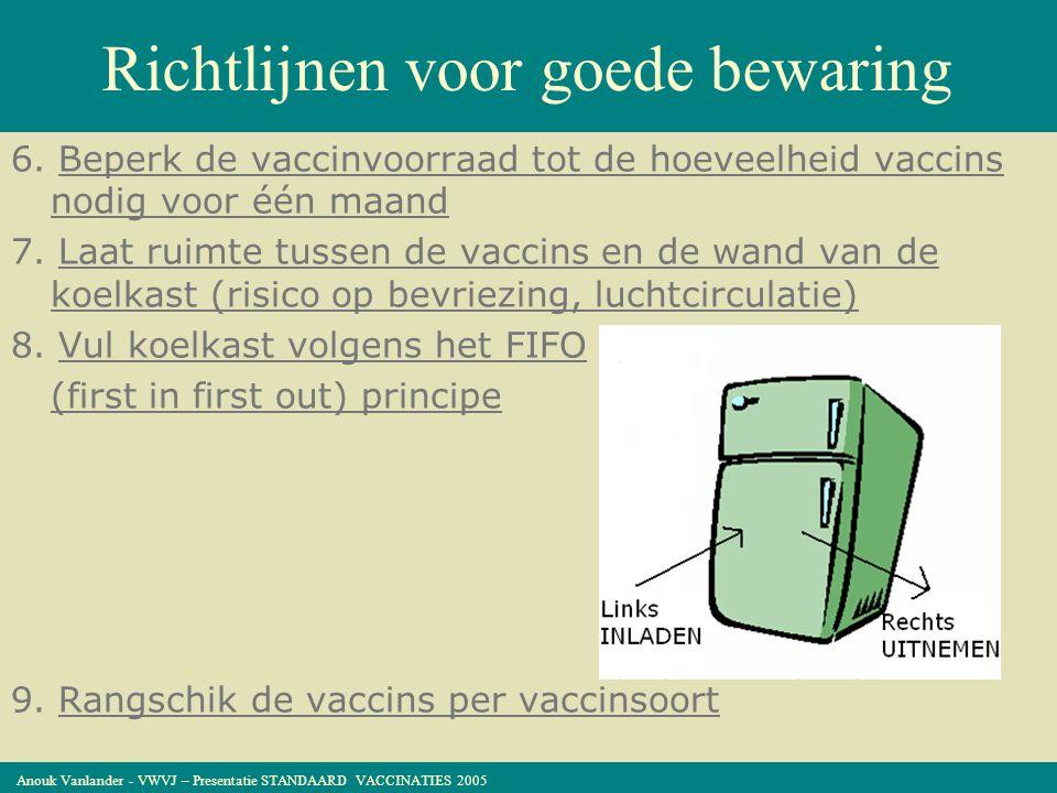 Richtlijnen voor goede bewaring 6. Beperk de vaccinvoorraad tot de hoeveelheid vaccins nodig voor één maand 7. Laat ruimte tussen de vaccins en de wan