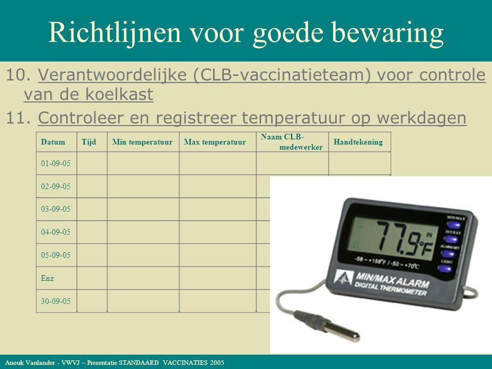 10. Verantwoordelijke (CLB-vaccinatieteam) voor controle van de koelkast 11. Controleer en registreer temperatuur op werkdagen Richtlijnen voor goede