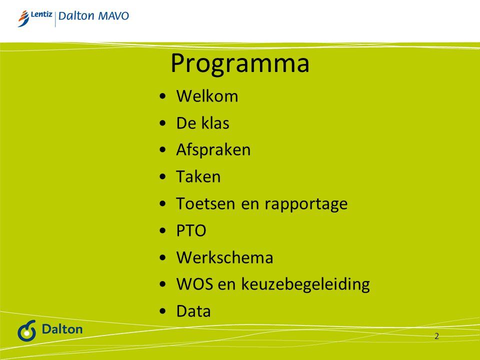 Programma Welkom De klas Afspraken Taken Toetsen en rapportage PTO Werkschema WOS en keuzebegeleiding Data 2