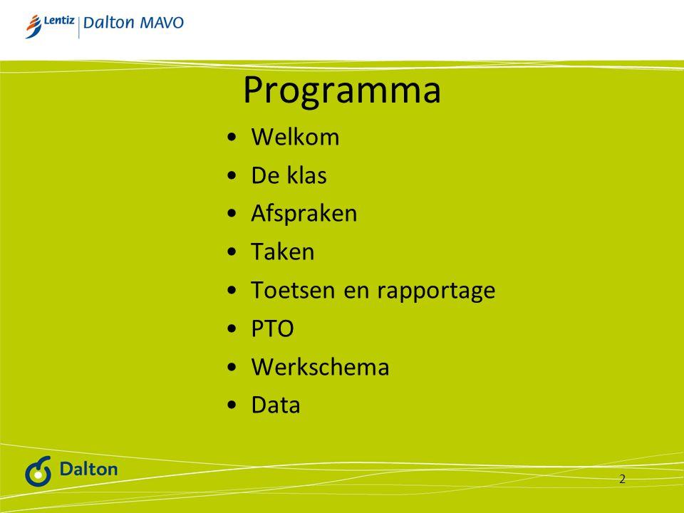 Programma Welkom De klas Afspraken Taken Toetsen en rapportage PTO Werkschema Data 2