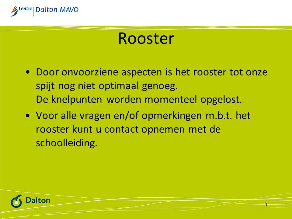Rooster Door onvoorziene aspecten is het rooster tot onze spijt nog niet optimaal genoeg.