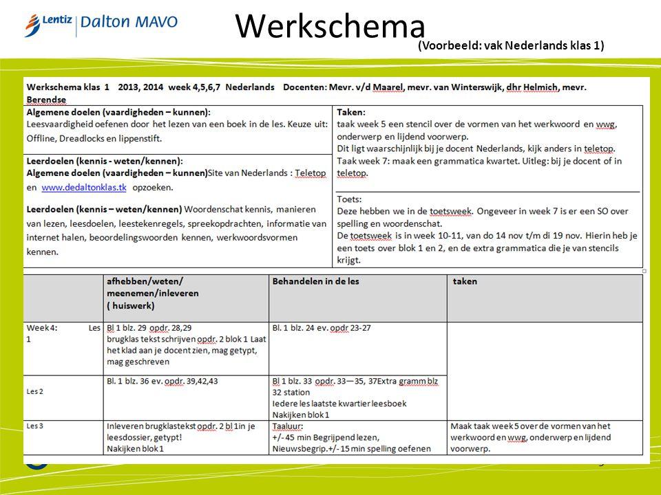 Werkschema 9 (Voorbeeld: vak Nederlands klas 1)
