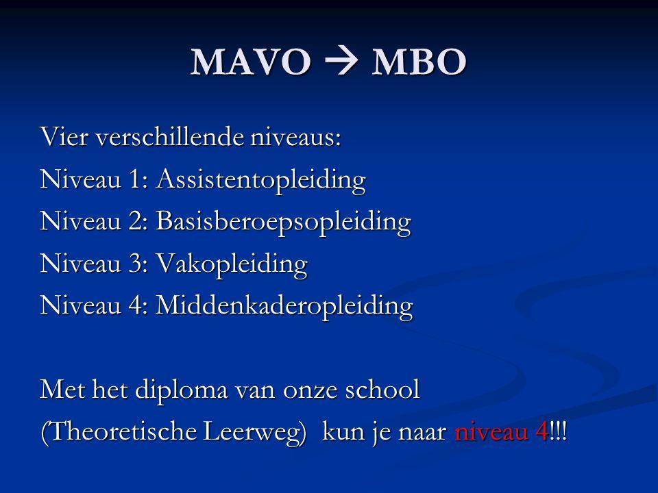 MAVO  MBO Vier verschillende niveaus: Niveau 1: Assistentopleiding Niveau 2: Basisberoepsopleiding Niveau 3: Vakopleiding Niveau 4: Middenkaderopleiding Met het diploma van onze school (Theoretische Leerweg) kun je naar niveau 4!!!