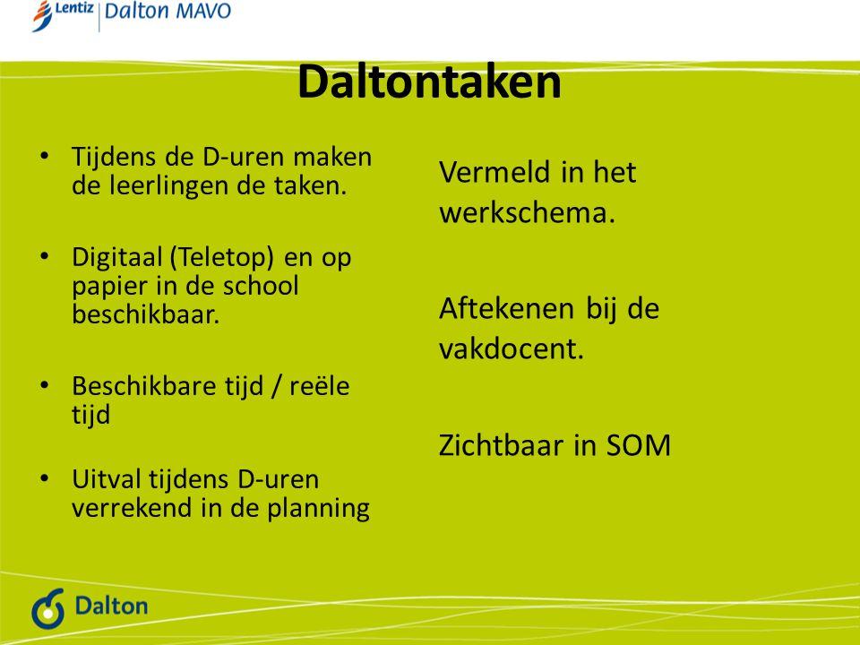 Daltontaken Tijdens de D-uren maken de leerlingen de taken. Digitaal (Teletop) en op papier in de school beschikbaar. Beschikbare tijd / reële tijd Ui