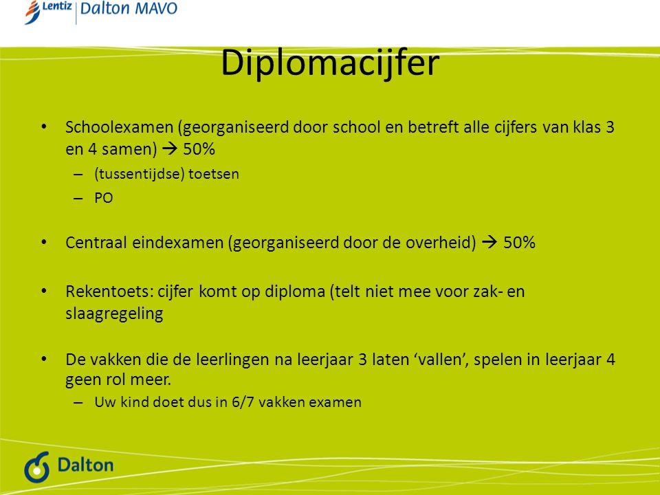 Diplomacijfer Schoolexamen (georganiseerd door school en betreft alle cijfers van klas 3 en 4 samen)  50% – (tussentijdse) toetsen – PO Centraal eind