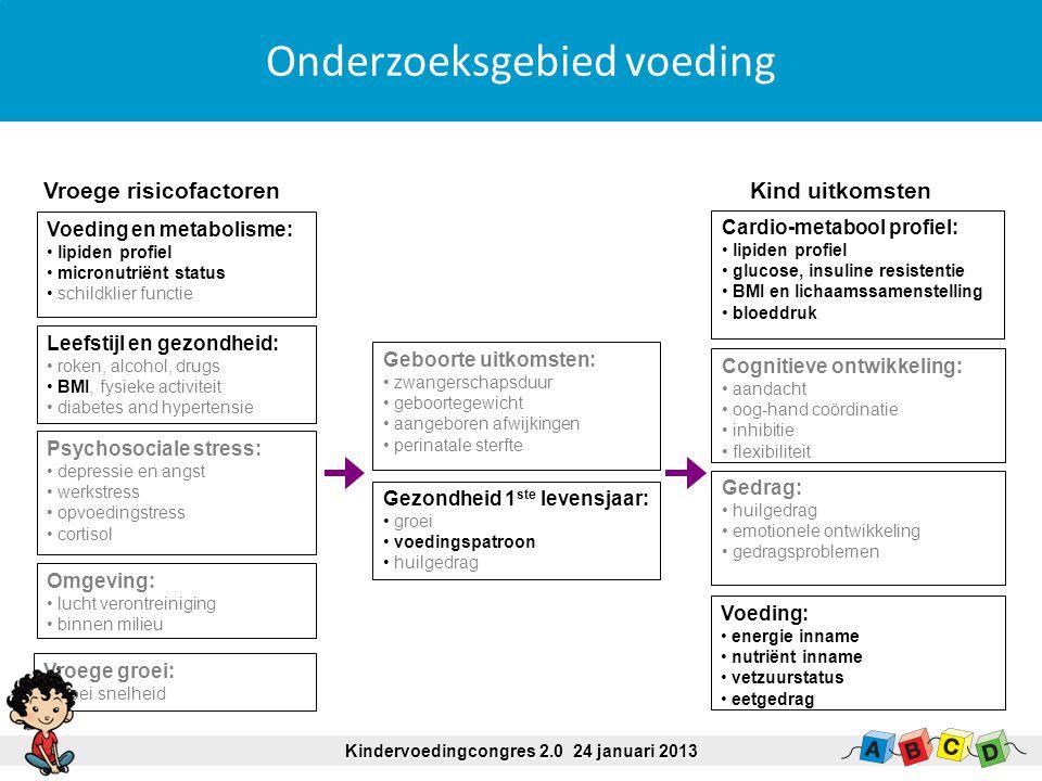 Overgewicht ja/nee Ruwe analyse (OR) Na correctie (OR) Etniciteit Nederlands1.00 Afrikaans1.310.79 Turks3.23***1.74 Marokkaans2.61***1.41 Overig1.201.14 Gecorrigeerde model: etniciteit, inclusief de prenatale, geboorte uitkomst en postnatale factoren.
