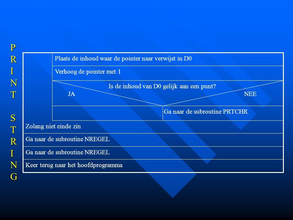 Ga naar de subroutine NREGEL Keer terug naar het hoofdprogramma Ga naar de subroutine PRTCHR Is de inhoud van D0 gelijk aan een punt.