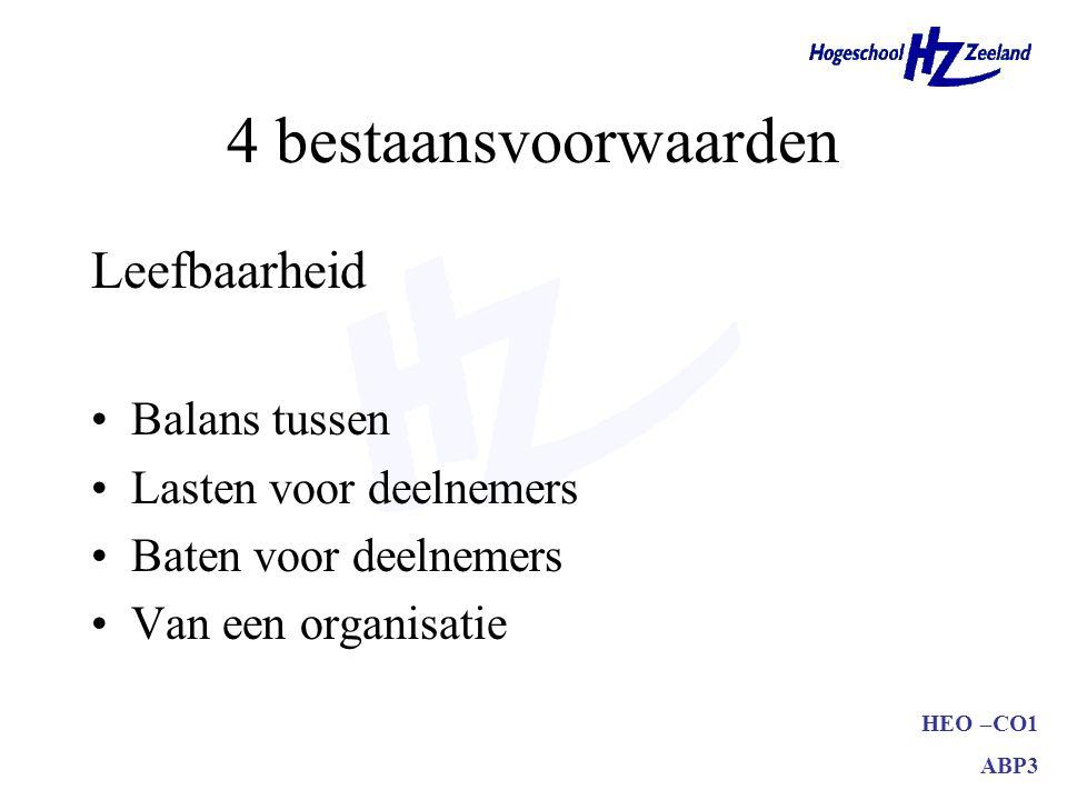 HEO –CO1 ABP3 4 bestaansvoorwaarden Leefbaarheid Balans tussen Lasten voor deelnemers Baten voor deelnemers Van een organisatie