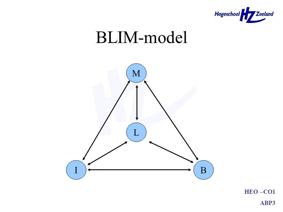 HEO –CO1 ABP3 BLIM-model M IB L