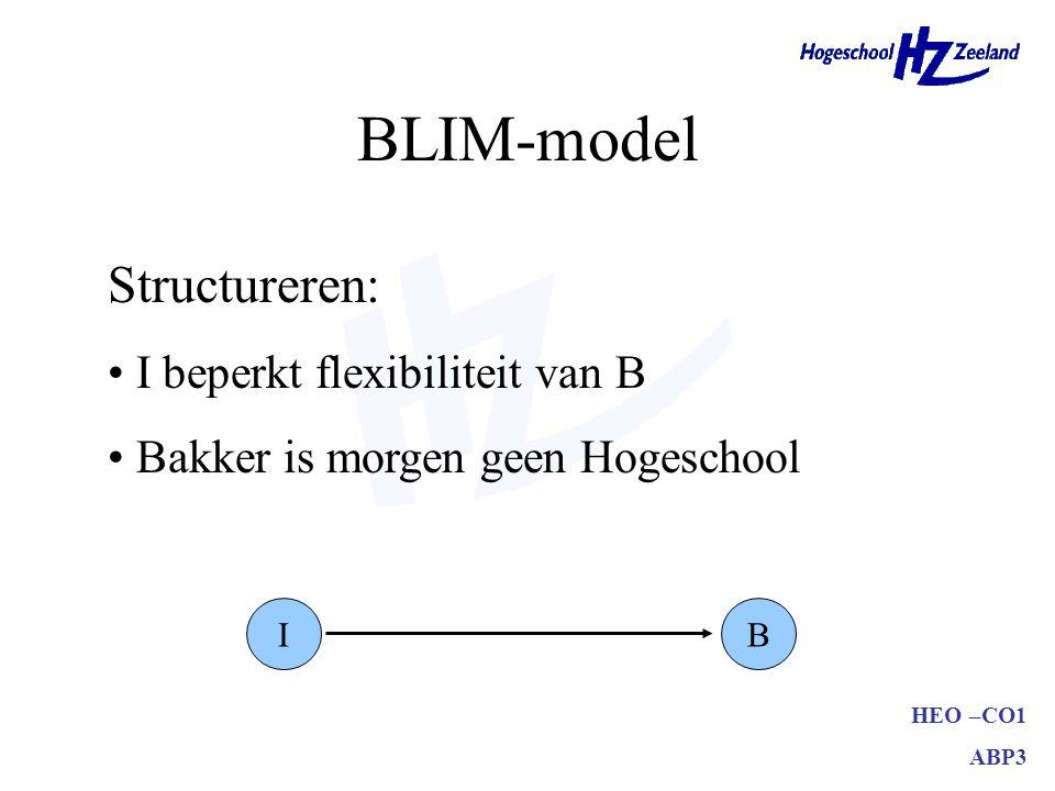 HEO –CO1 ABP3 BLIM-model IB Structureren: I beperkt flexibiliteit van B Bakker is morgen geen Hogeschool
