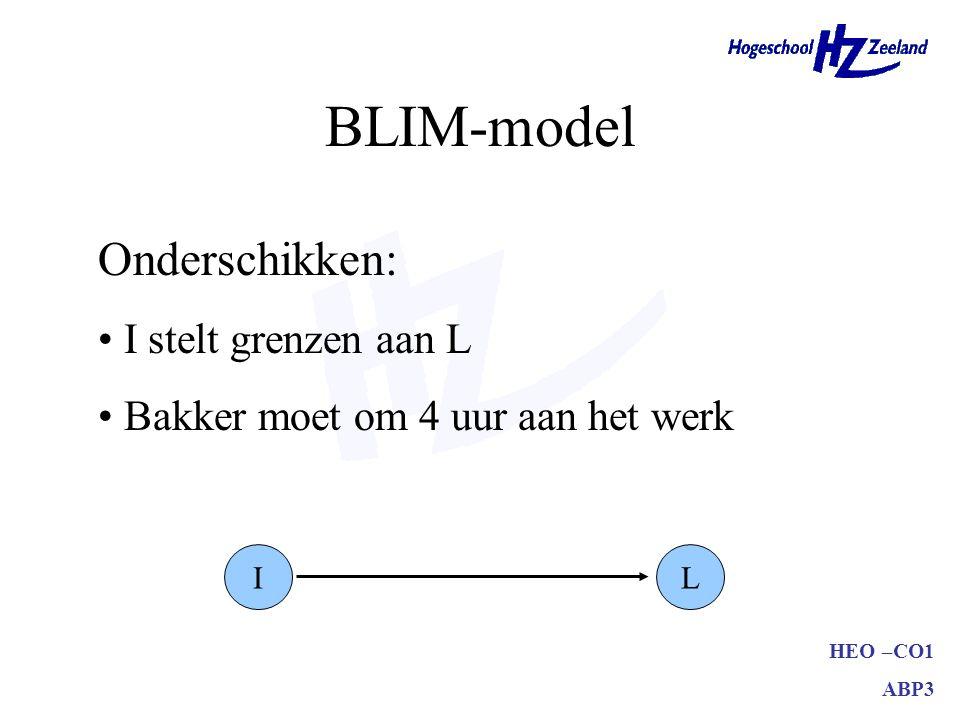 HEO –CO1 ABP3 BLIM-model IL Onderschikken: I stelt grenzen aan L Bakker moet om 4 uur aan het werk
