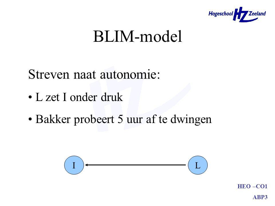 HEO –CO1 ABP3 BLIM-model IL Streven naat autonomie: L zet I onder druk Bakker probeert 5 uur af te dwingen