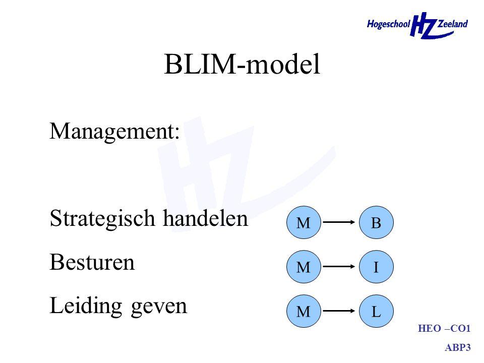 HEO –CO1 ABP3 Management: Strategisch handelen Besturen Leiding geven BLIM-model MB MI ML